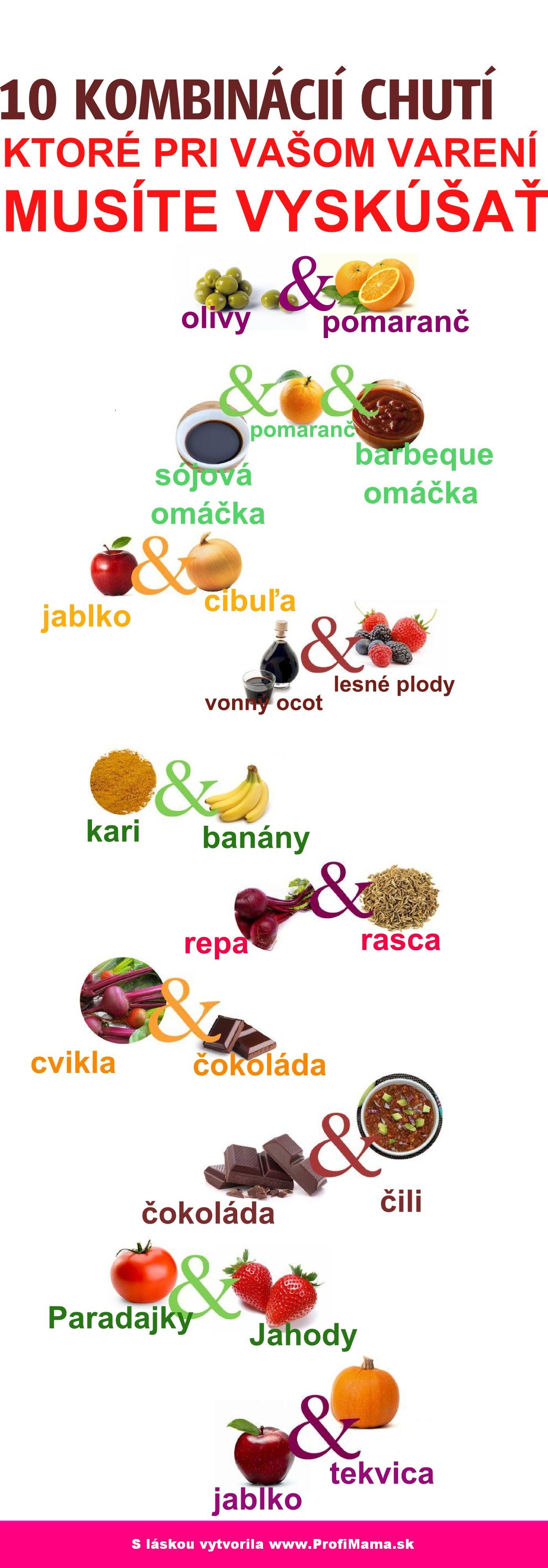 10 kombinácií chutí, ktoré musíte vyskúšať